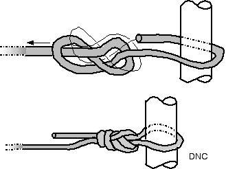 comment faire un noeud solide